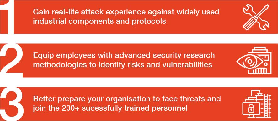 Advanced ICS/SCADA Hacking Training - Applied Risk